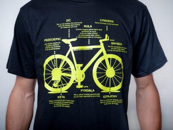 instrukcja jak ciś na kole