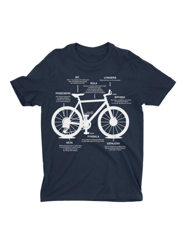 instrukcjo jak ciś na kole